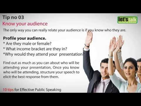 Tips for Public speaking and Presentation skills – letstalkpodcast.com – Personality development –